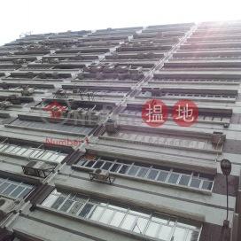 Fuk Keung Industrial Building,Tai Kok Tsui, Kowloon