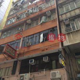 南京街19號,佐敦, 九龍
