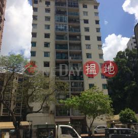 HARITA COURT,Mong Kok, Kowloon