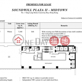 Shop for Rent in Causeway Bay|Wan Chai DistrictSoundwill Plaza II Midtown(Soundwill Plaza II Midtown)Rental Listings (H000375496)_0