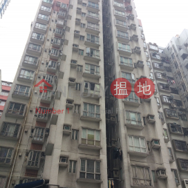 Fuk Lung Building,Sham Shui Po, Kowloon
