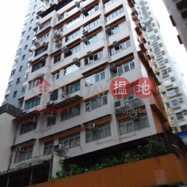 Victory Mansion,Mong Kok, Kowloon
