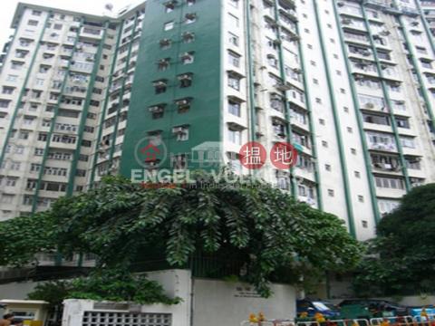 僑偉大廈 九龍城僑偉大廈(Kiu Wai Mansion)出售樓盤 (EVHK38573)_0