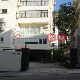 藍塘道79-81號,跑馬地, 香港島