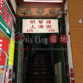 Ming Wah Building,Mong Kok, Kowloon