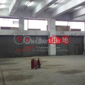 地廠,對正大街,特闊門面|Tsuen WanPo Yip Building(Po Yip Building)Rental Listings (poonc-01626)_3
