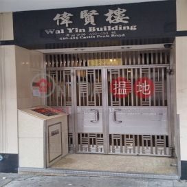 Wai Yin Building,Kwai Chung, New Territories