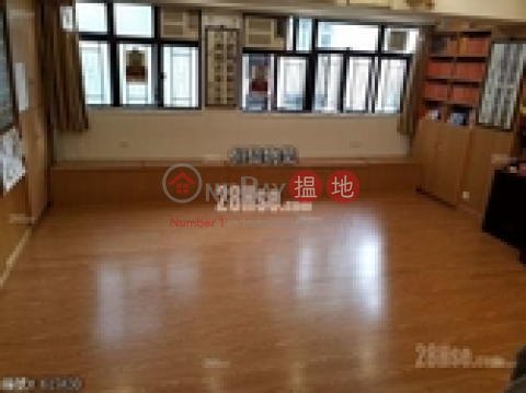 旺市中心人流多近郎豪方|Yau Tsim MongYuen Fat Building(Yuen Fat Building)Sales Listings (KITTY-5140838618)_0