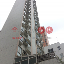 Clifton Tower,Yau Ma Tei, Kowloon