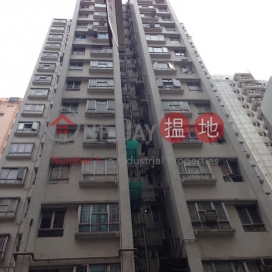 Po Fat Building,Jordan, Kowloon
