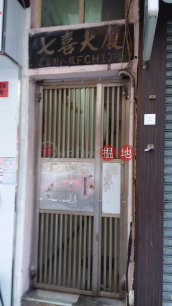 Tsut Hei Building (Tsut Hei Building) Ngau Tau Kok|搵地(OneDay)(3)