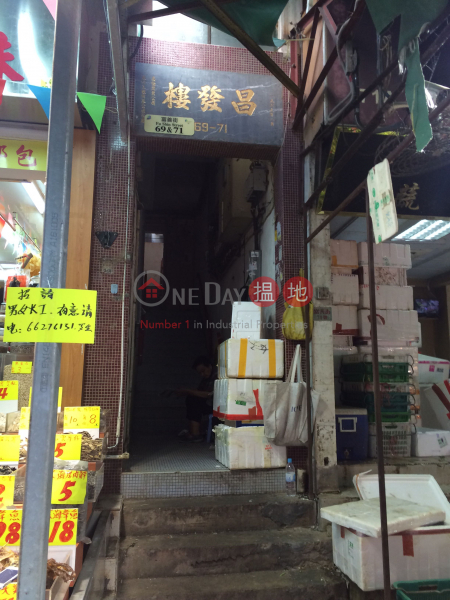 Cheung Fat Building (Cheung Fat Building) Tai Po|搵地(OneDay)(2)