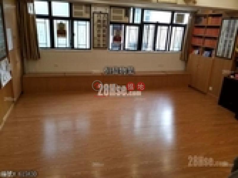 旺市中心人流多近郎豪方, Yuen Fat Building 源發大廈 Sales Listings | Yau Tsim Mong (KITTY-5140838618)