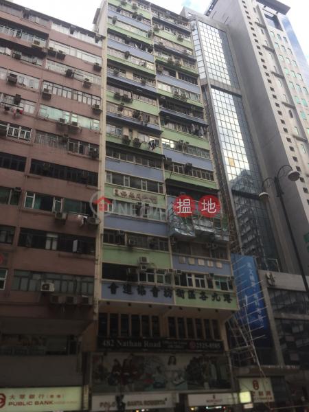 Ruby Commercial House (Ruby Commercial House) Yau Ma Tei 搵地(OneDay)(3)
