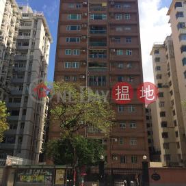 WALE\'S COURT,Mong Kok, Kowloon