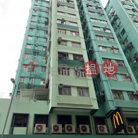 Wang Fung Building,To Kwa Wan, Kowloon