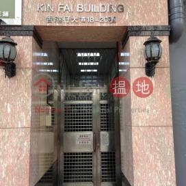 Kin Fai Building,Aberdeen, Hong Kong Island