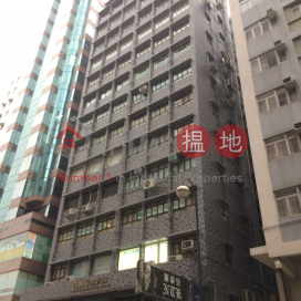 Landwide Building,Tsim Sha Tsui, Kowloon