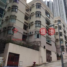 Hee Wong Terrace Block 7,Kennedy Town, Hong Kong Island