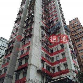 KWAI LAI BUILDING|葵麗大廈