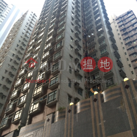 Jupiter Terrace Block 1,Causeway Bay, Hong Kong Island