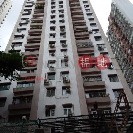 Sunland Court,Mong Kok, Kowloon