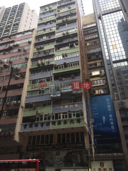 鴻星大廈 (Hung Hsing Building (Mansion)) 油麻地|搵地(OneDay)(3)