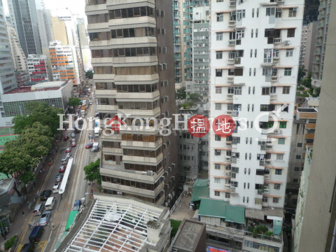 Studio Unit at J Residence | For Sale|Wan Chai DistrictJ Residence(J Residence)Sales Listings (Proway-LID87532S)_0