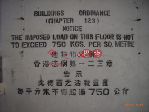 The Cheapest Industrial Unit Tuen MunRoytery Industry Building(Roytery Industry Building)Rental Listings (tuenm-04858)_0