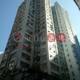 僑民大廈,鴨脷洲, 香港島