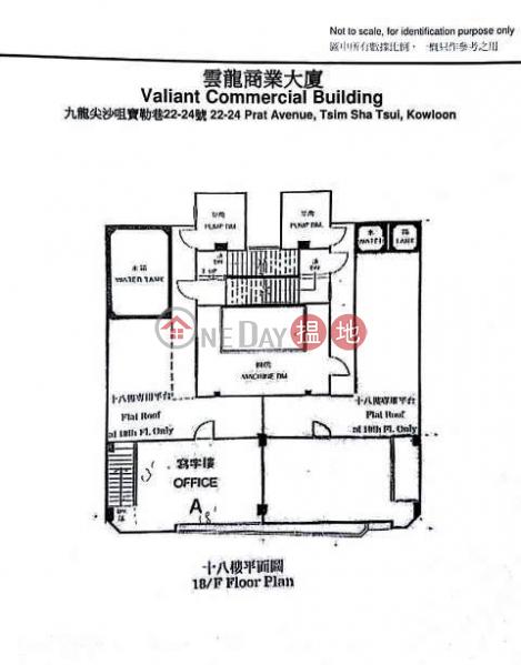 Rare Duplex commercial property in Tsimshatsui for sale 22-24 Prat Avenue | Yau Tsim Mong Hong Kong | Sales, HK$ 18.8M