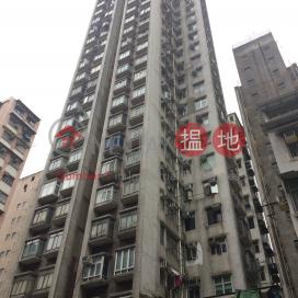 Man Shing Building,Mong Kok, Kowloon