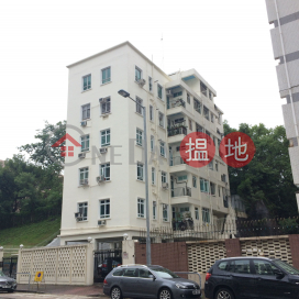 The Penland Court,Kowloon City, Kowloon